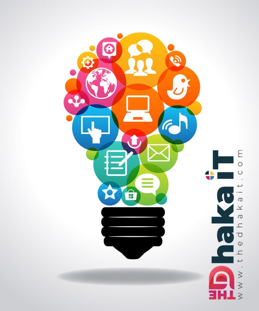 Social Media Marketing Agency Bangladesh